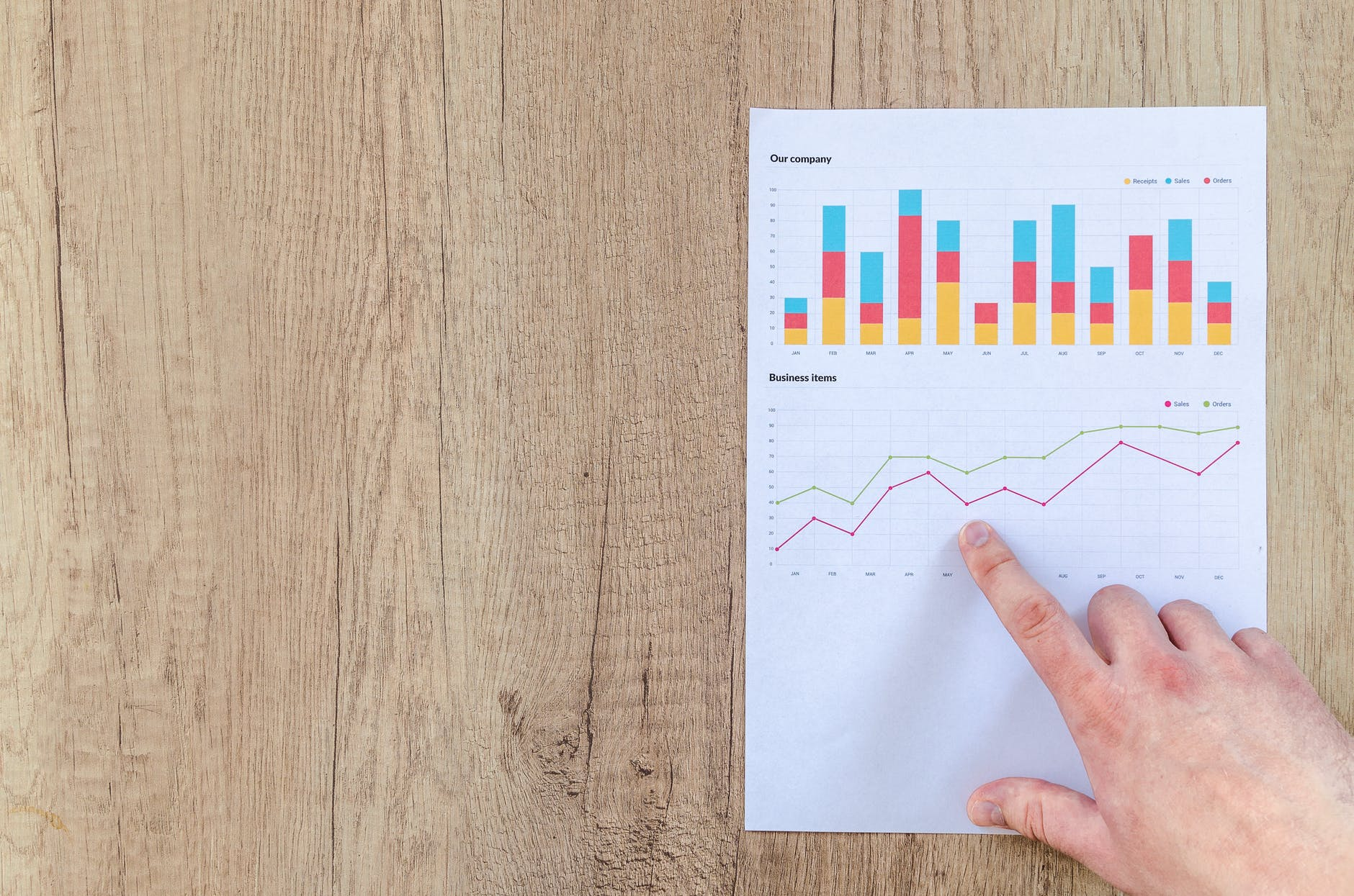 17-kpis-you-should-know